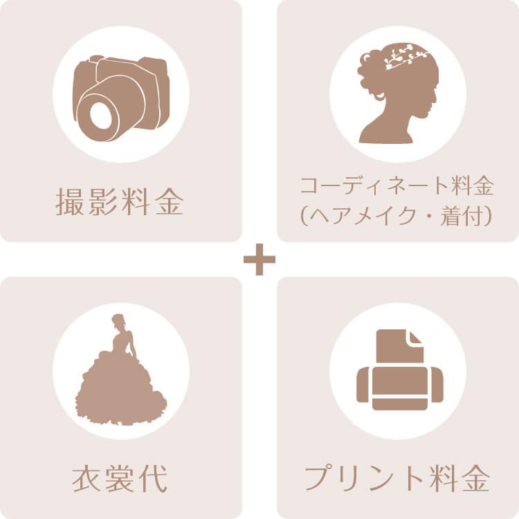 撮影料金+コーディネート料金(ヘアメイク・着付)+衣裳代+プリント料金
